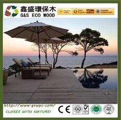 Factory price wpc outdoor flooring/wood plastic composite decking/high quality wpc decking,for swimming pool,garden ,balcony