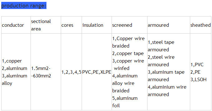 low voltage armored cable tower crane power cable standard size rh alibaba com low voltage cable standards low voltage cable standards