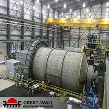 coal grinding mill for overseas