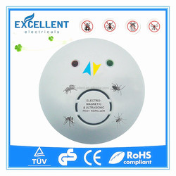 Low power profession insect repellent with good function