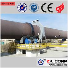 rotary kiln unit