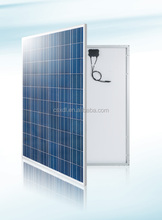 CE cheapest solar panel china