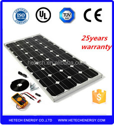 The lowest price solar panel 85W for alibaba india