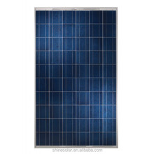 250W Poly solar panels for Turkey market, with A grade solar cells, widely used in solar system