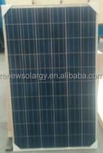 solar panels suppliers in johannesburg