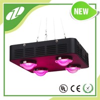 Spider Led Grow Lights / Apollo LED Grow Light / Classical LED Grow Light