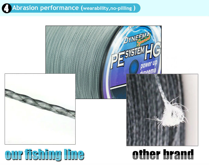 Top quality tranparent carbon fiber fishing line for Best fluorocarbon fishing line