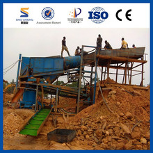 Small Gold Mining Equipment for Providing One Stop Solutions