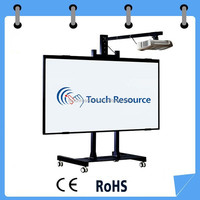 Follow-up service for best seller interactive whiteboard