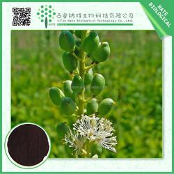 China wholesale 8% triterpenoid saponins black cohosh extract 5%-8%