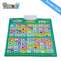 fruit wall chart for children ,children learning games ,growth chart EN71 6P ROHS HX0258-A