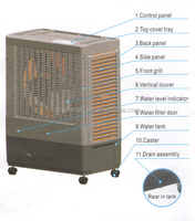 mobile type and electrical power source portable and movable air conditioner
