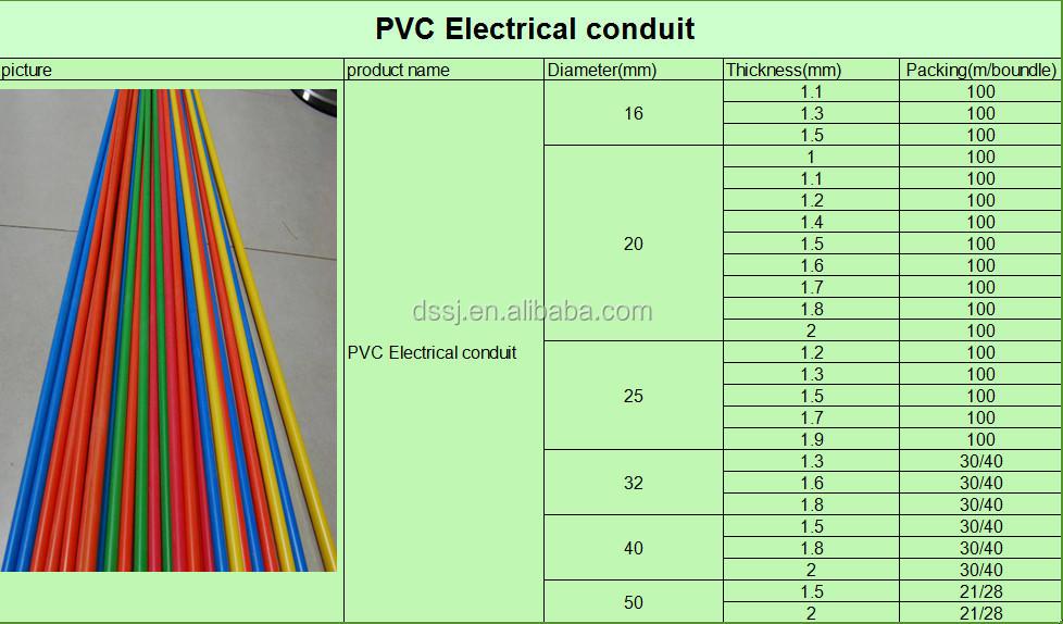 Pvc Cable Size : Cheap plastic pvc pipe cable conduit electrical