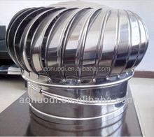 stainless steel wind turbine ventilator