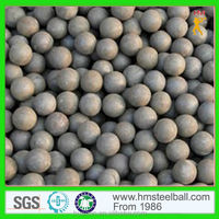 New Stardand High Quality 20mm Grinding Ball Used for Ball Mill