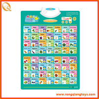 2014 hot toys kids wholesale educational wall charts english wall chart ED56230258-1