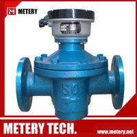 PD flow meter MT100OG from METERY TECH