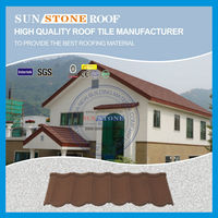 Discount Christmas Metal Roof Awning