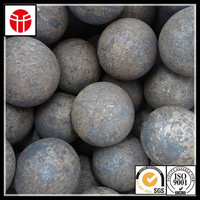 3inches forged grinding media steel balls