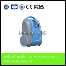 nuevo 2014 médica de china portátil de concentradores de oxígeno