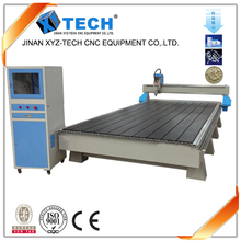 making money with engraving cnc router for woodworking 2030