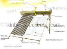 heat pipe pressurized solar water heater (direct solar system)