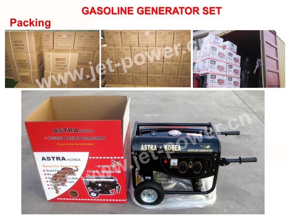 Gasoline Generator Set  08