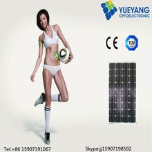 eco friendly high efficiency small mono and poly solar panel/solar module 10w-100w for solar energy system