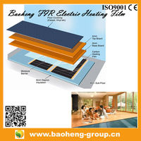 SHANGHAI BAOHENG FAR INFRARED THE APARTMENT HEATING SYSTEM BH220-02-D