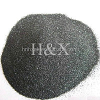 High purity nano silicon carbide black powder for polishing