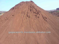 BROWN COLOR IRON ORE FINE CHEAP PRICE FROM INDIA