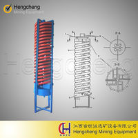 high efficiency ore washing plant spiral separator for Hard Rock Mining Equipment