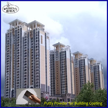 China Building Construction Material for wall coating