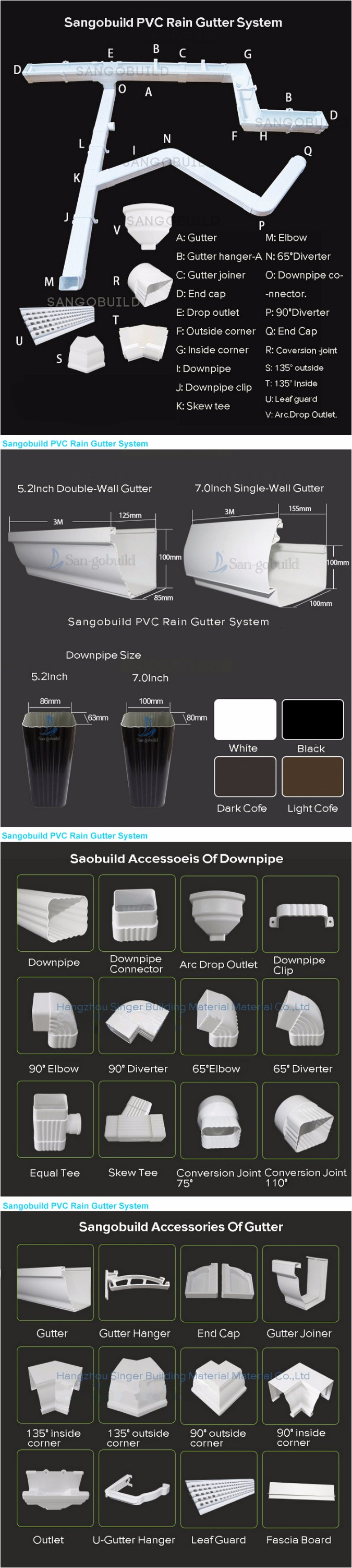 Lowest Price Roofing Materials Name Vinyl Drainage System