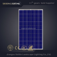 poly solar panel 75w manufacturers in china