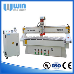 China Good Character 3 Axis WW2519 Computer Wood Carving Machine