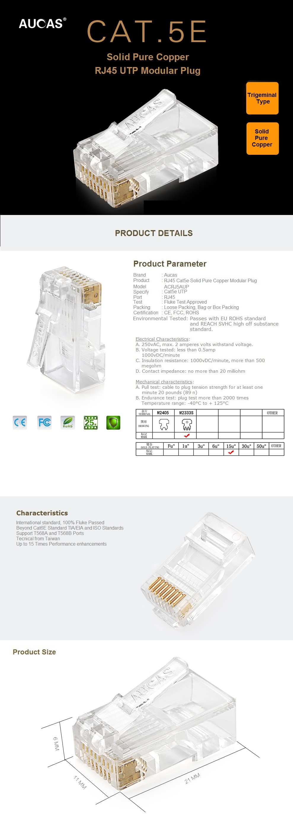 Cat5e Plenum Rj 45 Cat 5 Connection Utp Plug Connector Buy 5e Cable Wiring Diagram A