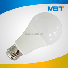 M.B.T self-owned man made materials for high lumen LED bulblights