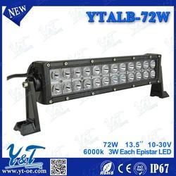 High Performance LED Warning Light Bar ,Car Roof Top LED Light Bar 72w 1.5inch 515d*90w*60h