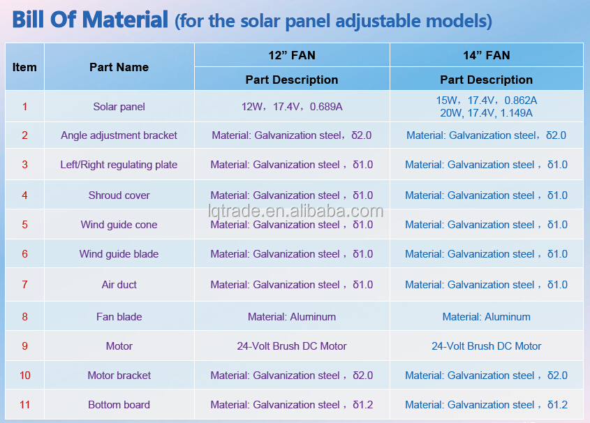 Bill of material-solar panel adjustable.jpg