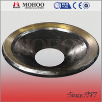price API double cone hydraulic/mechanical liner hanger for oil drilling