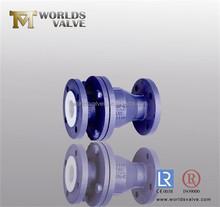 ball valve 3 inch