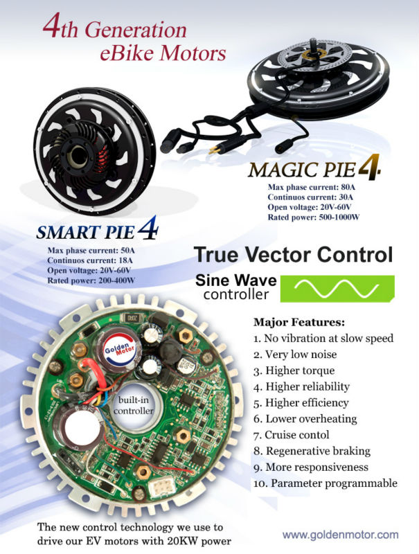New ! Built in water proof controller, programmable! electric bike motor with sine wave controller