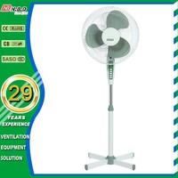 non electric fans