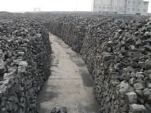 China metallurgical coke price