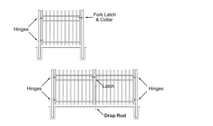 2016 goede kwaliteit kleuren huis hek ontwerpen en smeedijzeren hek staal hek hekwerk trellis - Een helling aanpassen ...