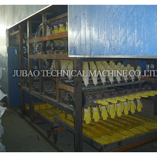 PVC/PU/Latex/Nitrile Dipping Processing Type working gloves machine