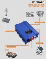 solar desalination system/portable solar power system/solar power system for home