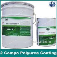 Polyurethane waterproof coating primer for metal/concrete