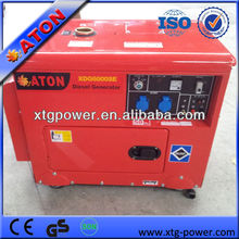 Compact generator small engines for sale